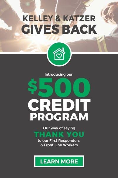 Credit program